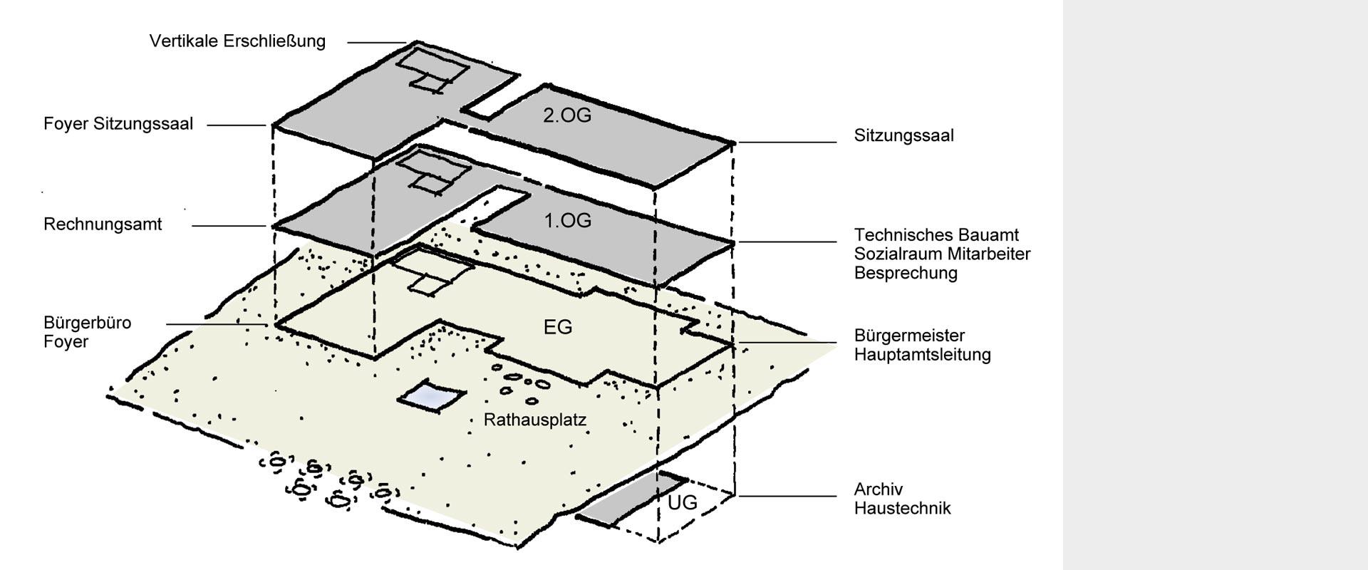 Architekturbüro musahl Waldshut Rathaus Dogern Funktionsbereiche